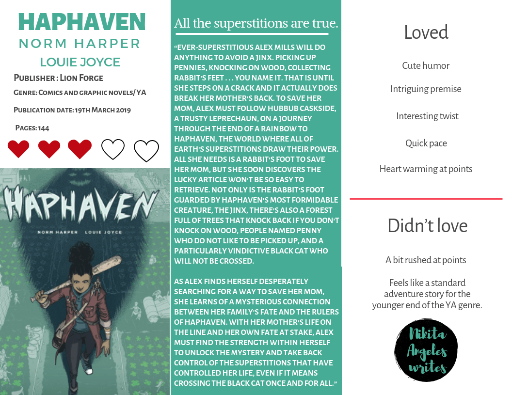 Haphaven Quick Review