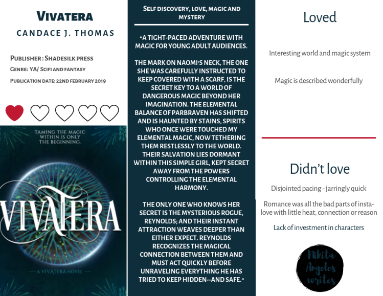 Vivatera - Candace J. Thomas Quick Review
