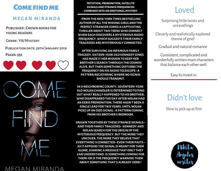 Come Find Me - Megan Miranda Quick Review