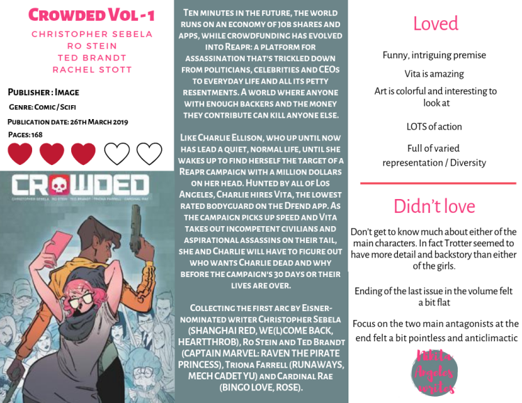 Crowded - Christopher Sebela Quick Review